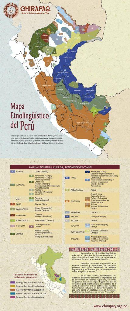 mapa-etnolinguistico
